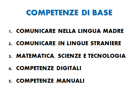 competenze base